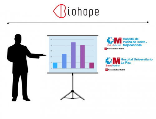 BIOHOPE WILL EXPLAIN THE PROMISING DATA FROM PILOT STUDY TO THEIR SCIENTIFIC ADVISORY BOARD